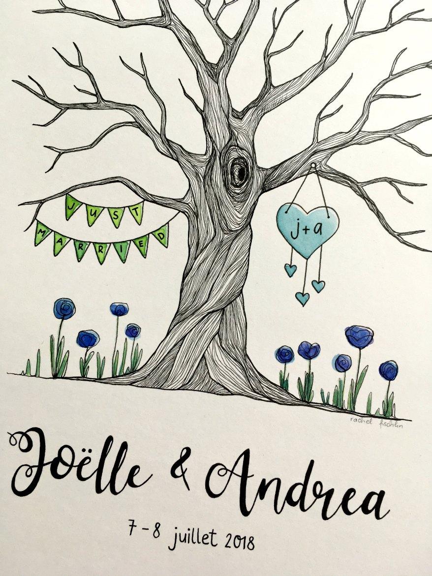 Künstlerisch Bild Fingerabdruck Das Beste Von Gerne Kannst Du Dich Für Den Fingerabdruck-hochzeitsbaum